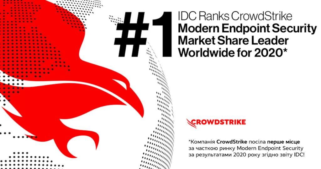 CrowdStrike заняла первое место по доле рынка Modern Endpoint Security 2020!